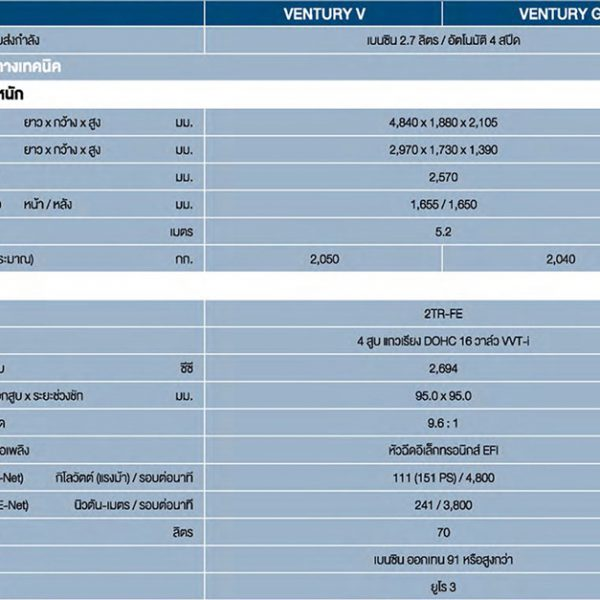 ventury_spec_1-600x600 VENTURY