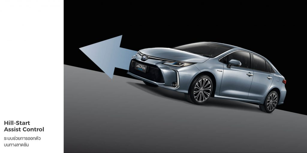 4-1024x510 รีวิว All-new Toyota Corolla Altis 2019